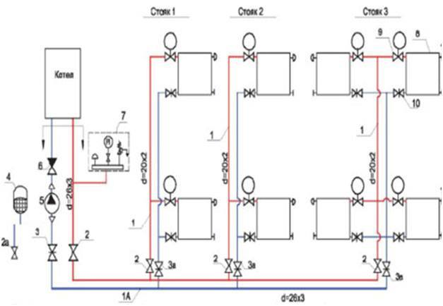 Схема двухконтурной системы отопления Владикавказ. Услуги сантехнические.
